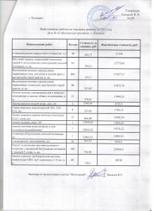 отчет  Московский 44 (приложение) 13 год