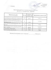 отчет  Тарасовка 10(приложение)  13 год 001