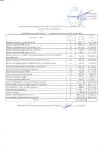 отчет институт бумаги 13 год приложение и-2