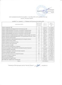 отчет институт бумаги 13 год приложение с-17