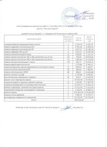 отчет институт бумаги 13 год приложение с-19
