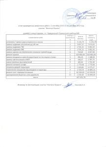 отчет институт бумаги 13 год приложение с-21