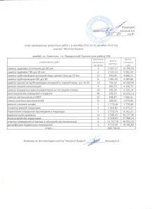 отчет институт бумаги 13 год приложение с-4
