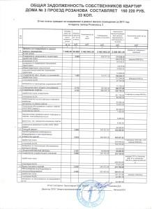 отчет пр. розанова д. 3 2011 г
