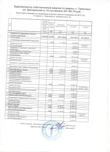 отчет тарасовка 10 2011 г