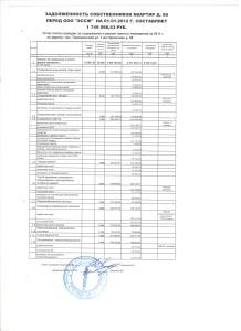 отчет 1 проектная 88 2011 г