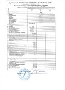 отчет за 14 год Герцена 30 корпус 2