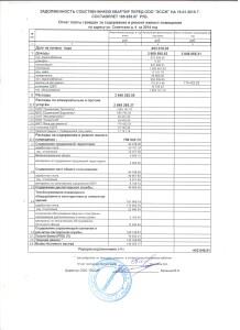 отчет за 14 год Советская 4