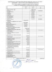 отчет 14 год  Проектная 88
