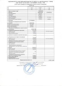 отчет 14 год  Центральная 7