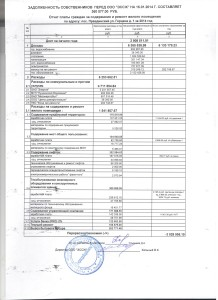 отчет14 герцена 1