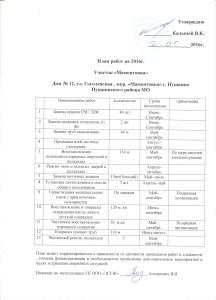 гоголевская 12